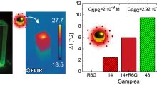 Thermoplasmonic Effects in Gain-Assisted Nanoparticle Solutions