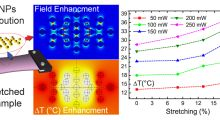 Flexible thermo-plasmonics: an opto-mechanical control of the heat generated at the nanoscale