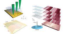 Optical nanotomography of anisotropic fluids